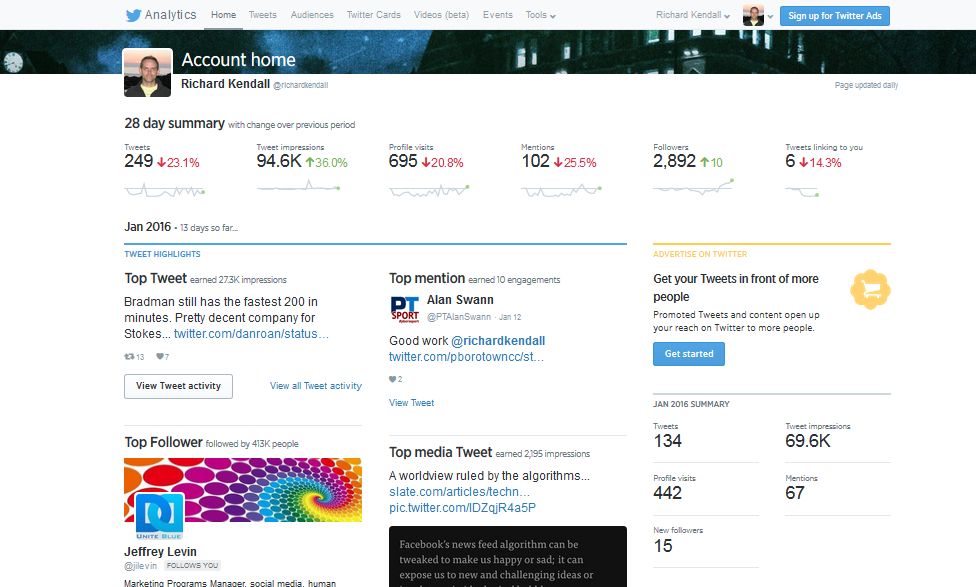 twitter-analytics-home-tab
